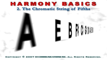The Chromatic String of Fifths