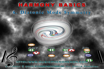 Diatonic Modes Symmetry